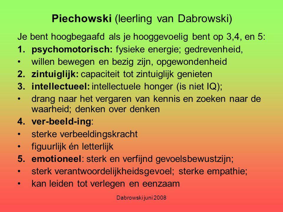Piechowski (leerling van Dabrowski)