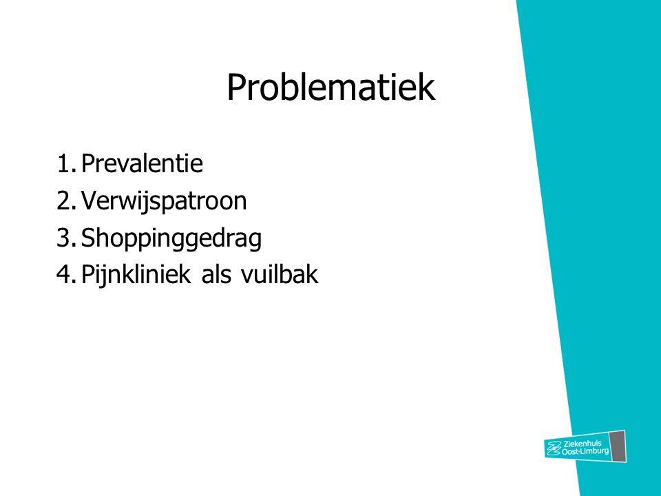 Problematiek Prevalentie Verwijspatroon Shoppinggedrag