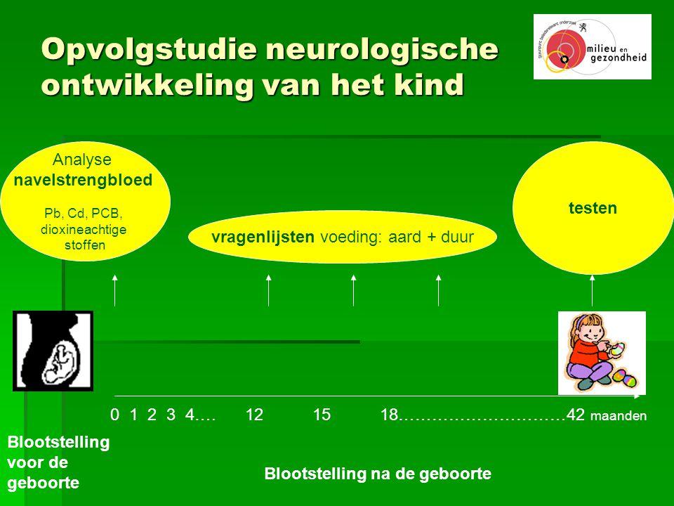 Opvolgstudie neurologische ontwikkeling van het kind