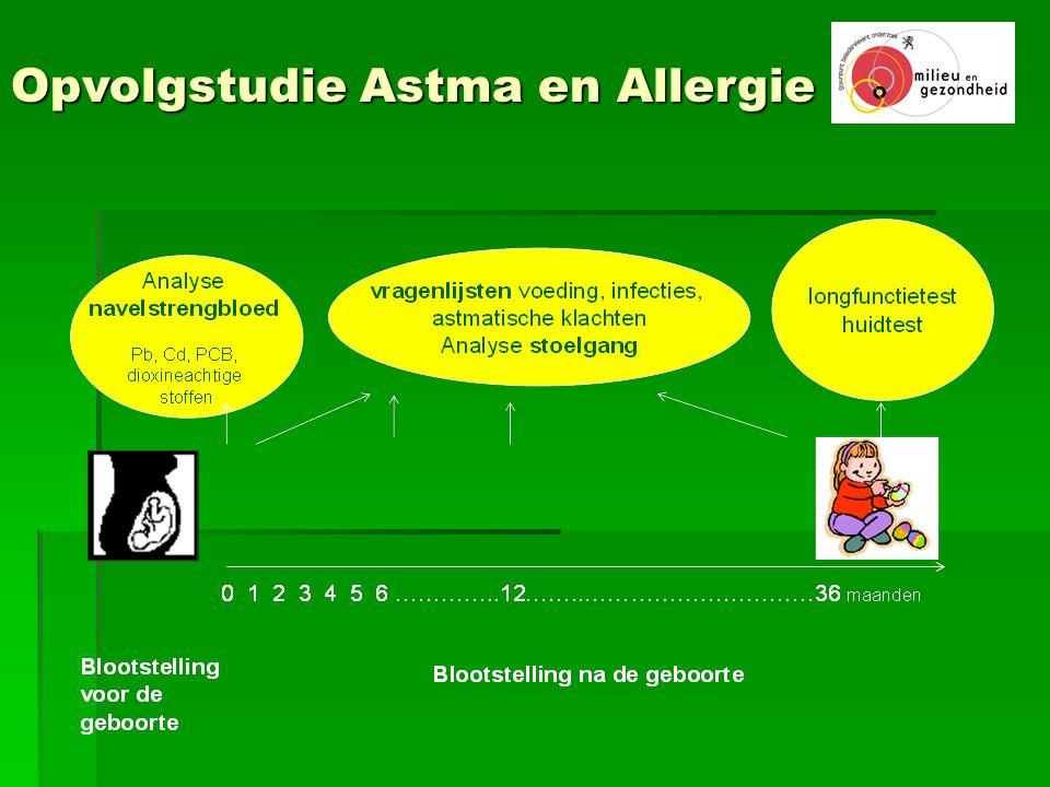 Opvolgstudie Astma en Allergie