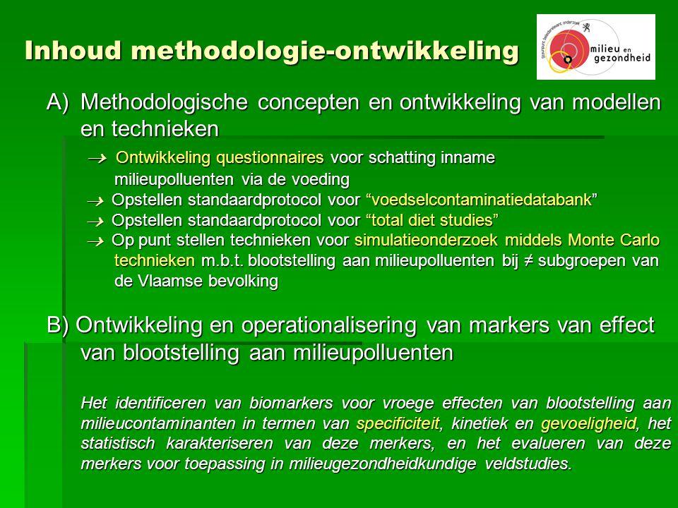Inhoud methodologie-ontwikkeling