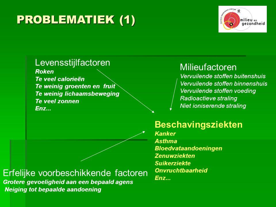 PROBLEMATIEK (1) Levensstijlfactoren Milieufactoren Beschavingsziekten