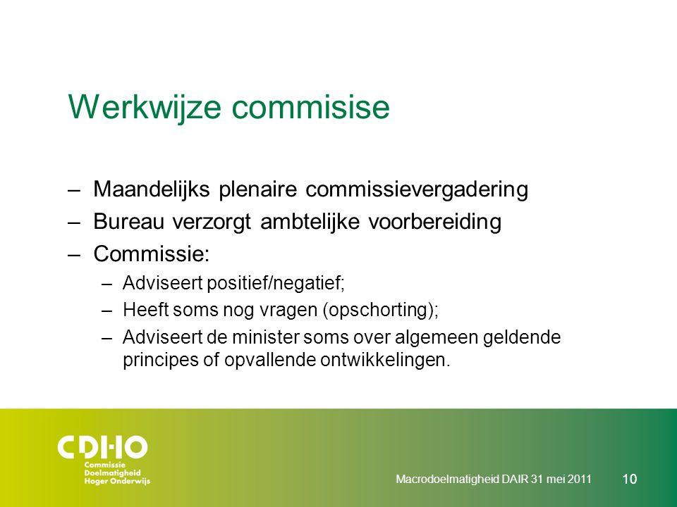Werkwijze commisise Maandelijks plenaire commissievergadering