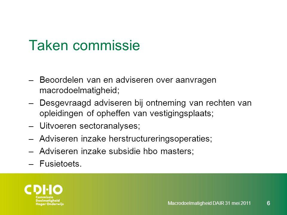 Taken commissie Beoordelen van en adviseren over aanvragen macrodoelmatigheid;