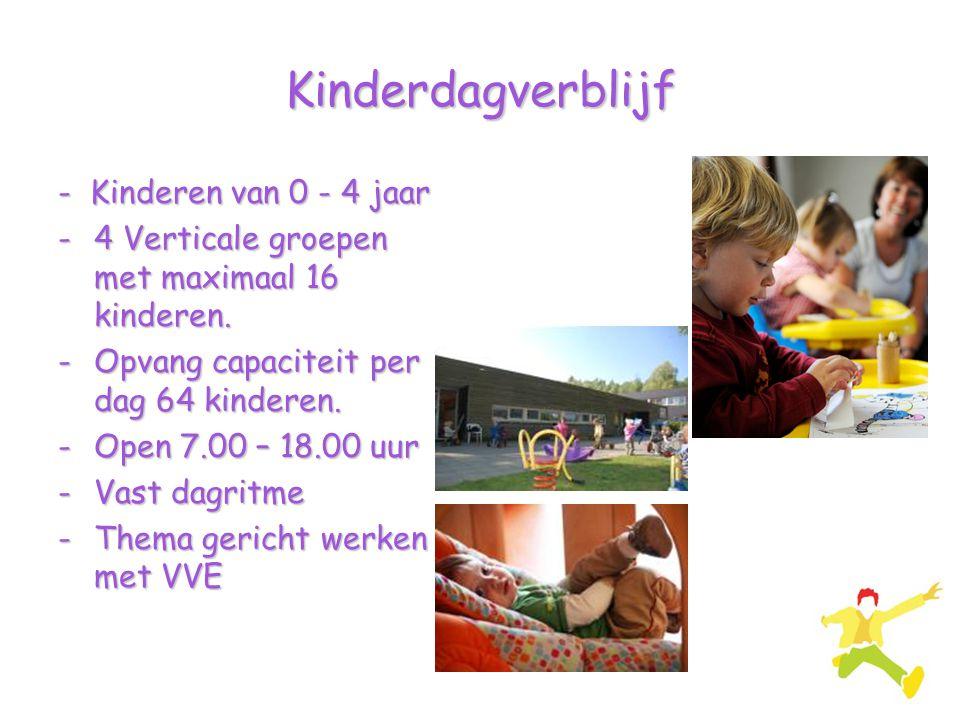 Kinderdagverblijf - Kinderen van 0 - 4 jaar