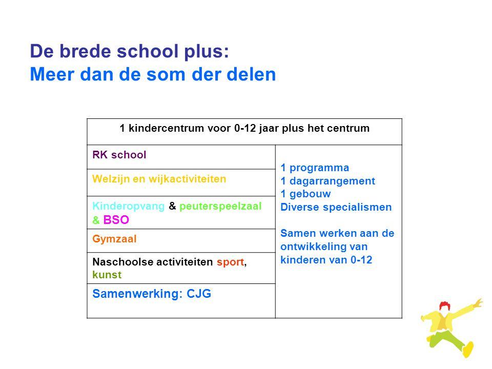 1 kindercentrum voor 0-12 jaar plus het centrum