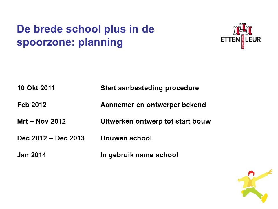 De brede school plus in de spoorzone: planning