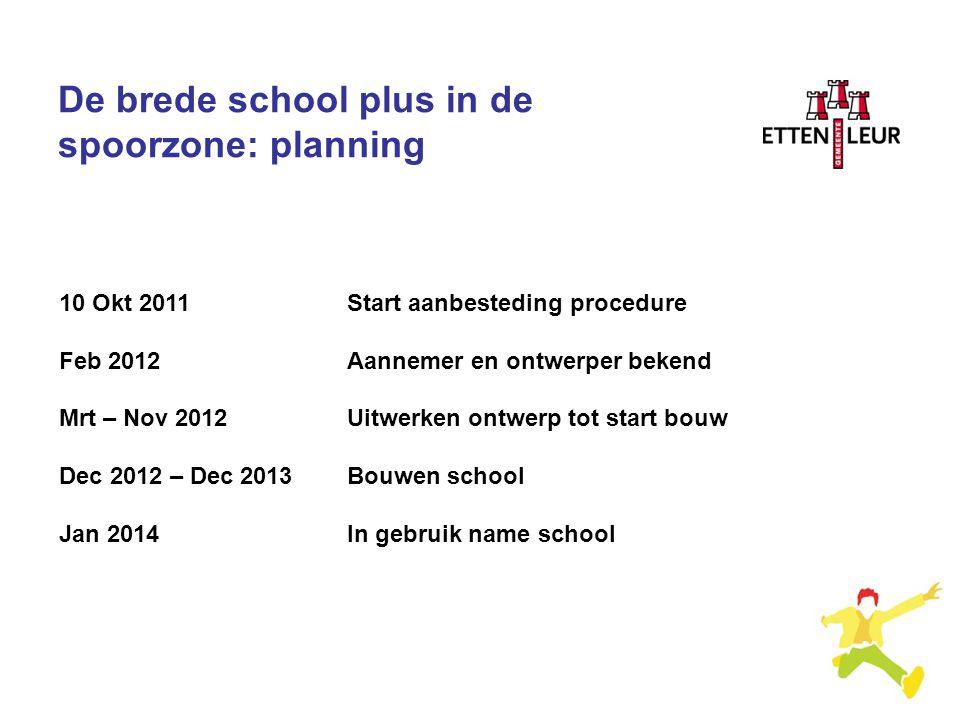 De brede school plus in de spoorzone: planning