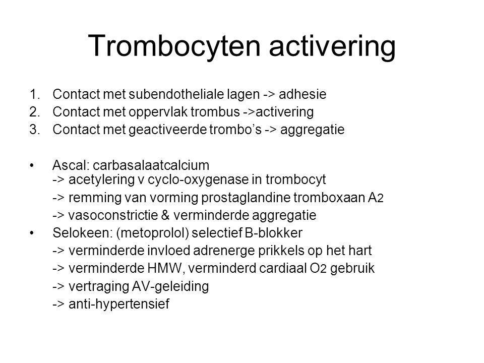 Trombocyten activering