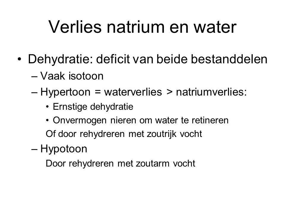 Verlies natrium en water