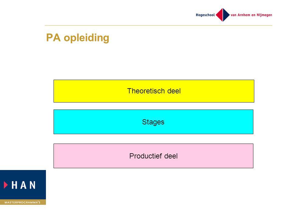 PA opleiding Theoretisch deel Stages Productief deel