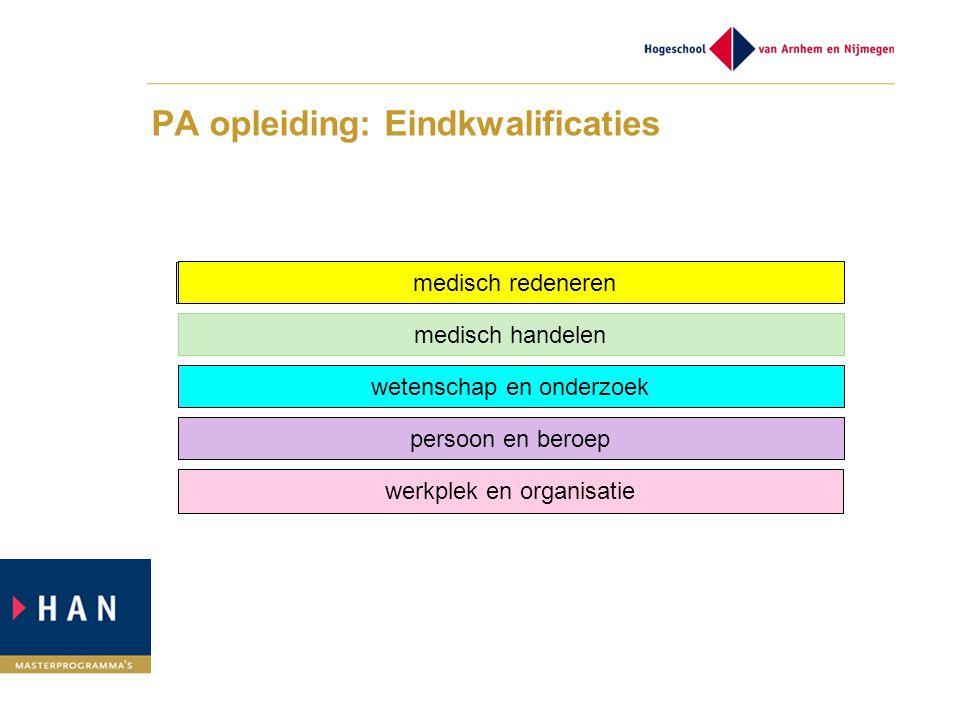 PA opleiding: Eindkwalificaties