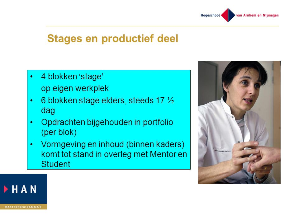 Stages en productief deel
