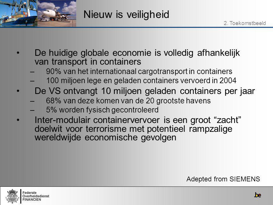 Nieuw is veiligheid 2. Toekomstbeeld. De huidige globale economie is volledig afhankelijk van transport in containers.