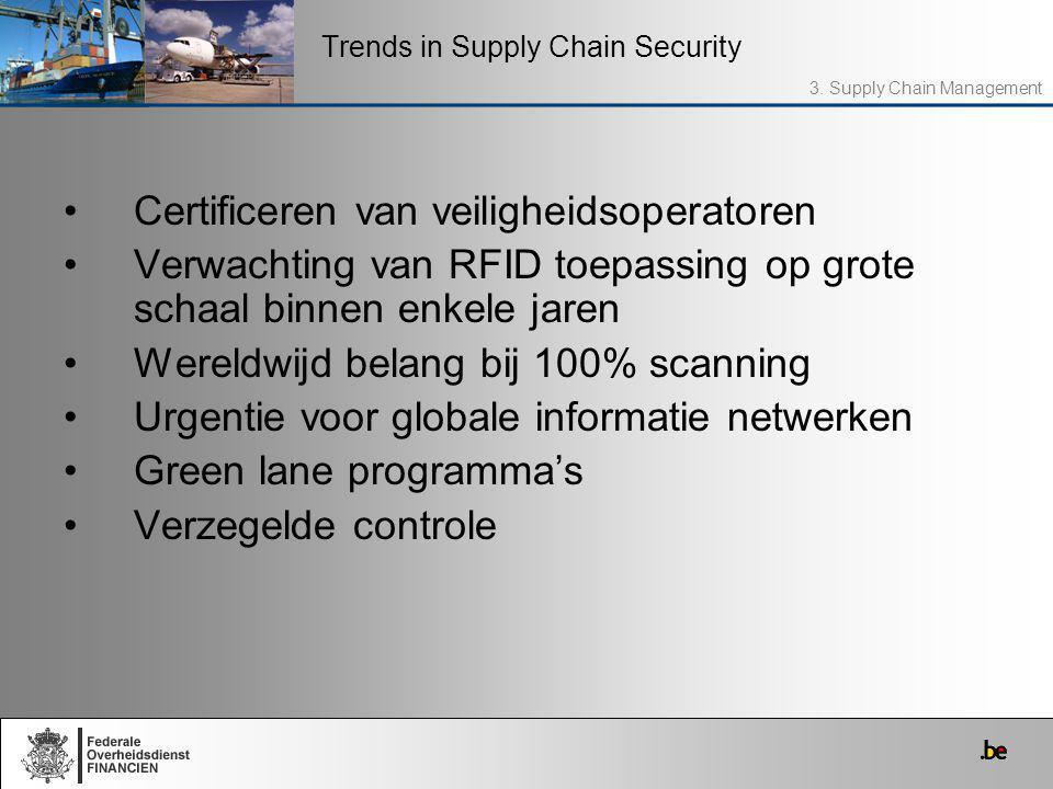 Trends in Supply Chain Security