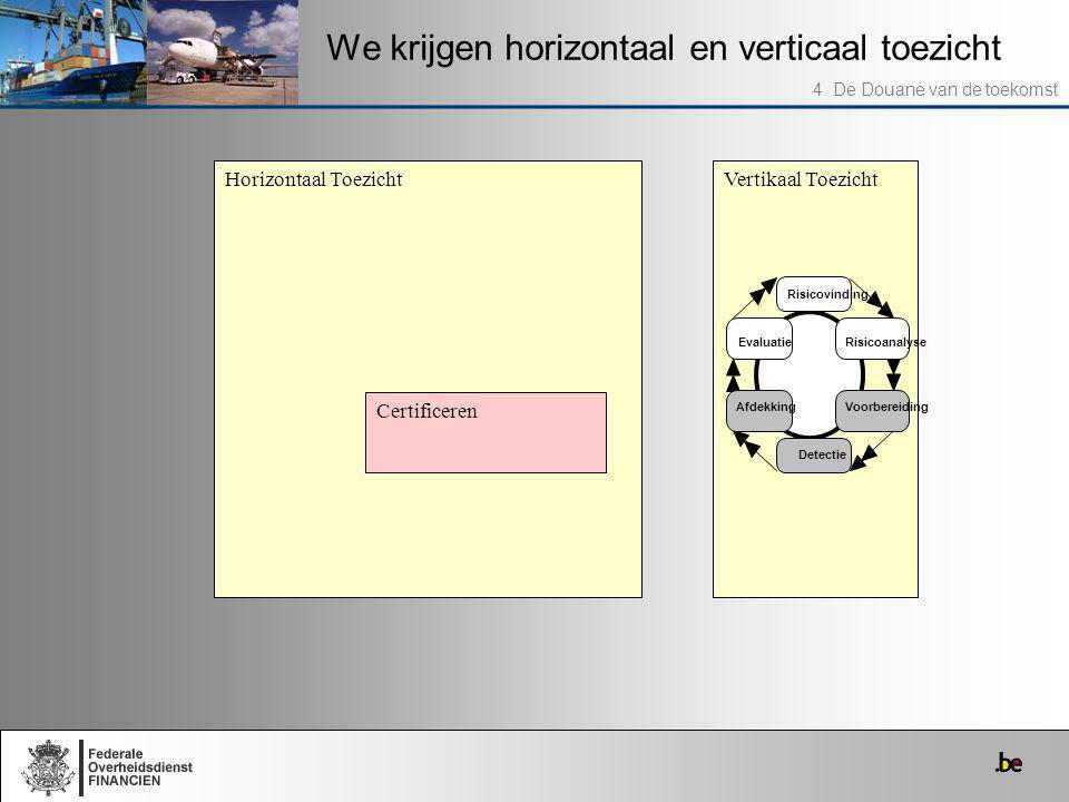 We krijgen horizontaal en verticaal toezicht