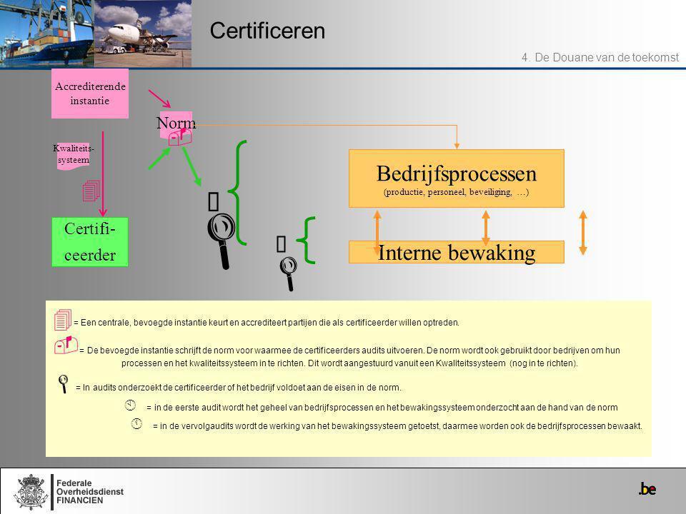 Bedrijfsprocessen (productie, personeel, beveiliging, …)