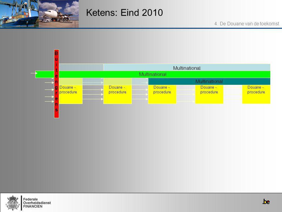 Ketens: Eind 2010 4. De Douane van de toekomst B u i t e n g r s