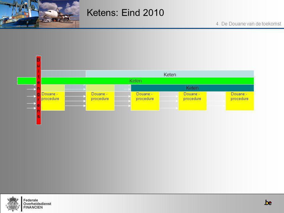 Ketens: Eind 2010 4. De Douane van de toekomst B u i t e n Keten g r
