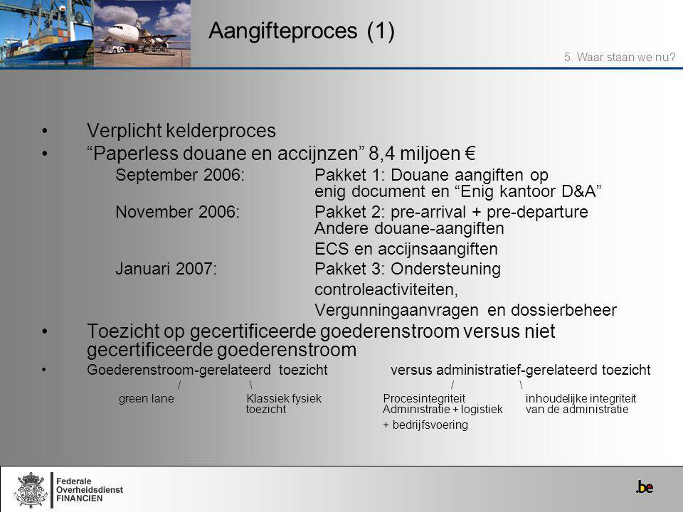 Aangifteproces (1) Verplicht kelderproces