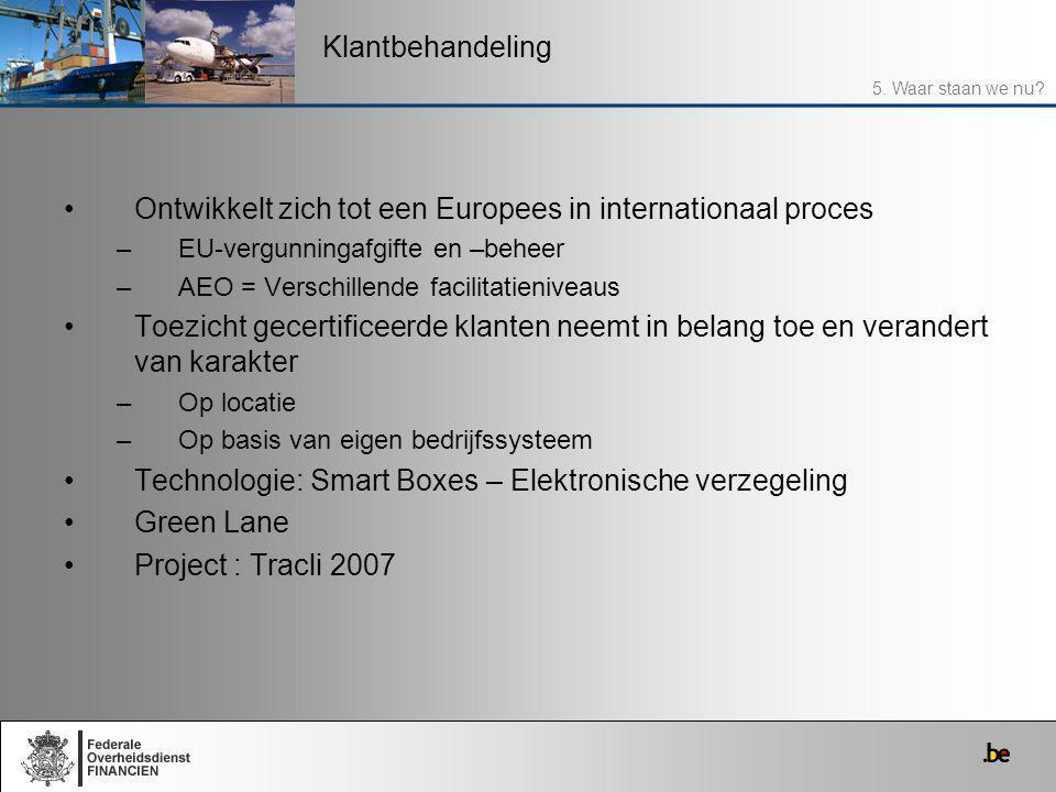 Ontwikkelt zich tot een Europees in internationaal proces