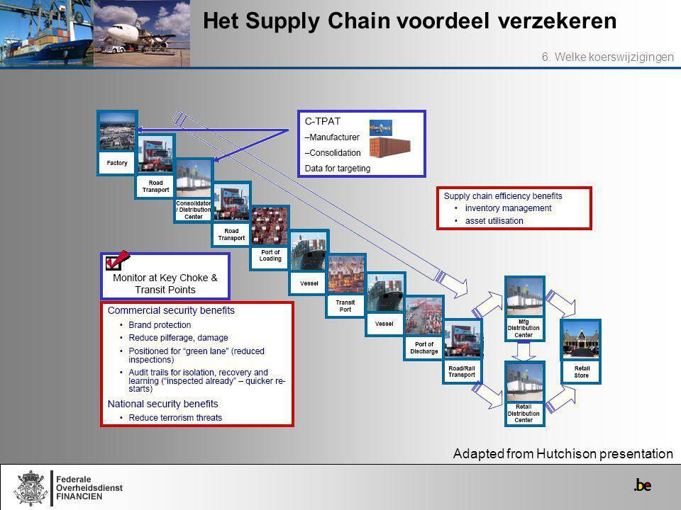 Het Supply Chain voordeel verzekeren