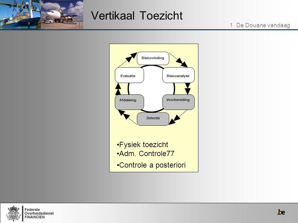 Vertikaal Toezicht Fysiek toezicht Adm. Controle77