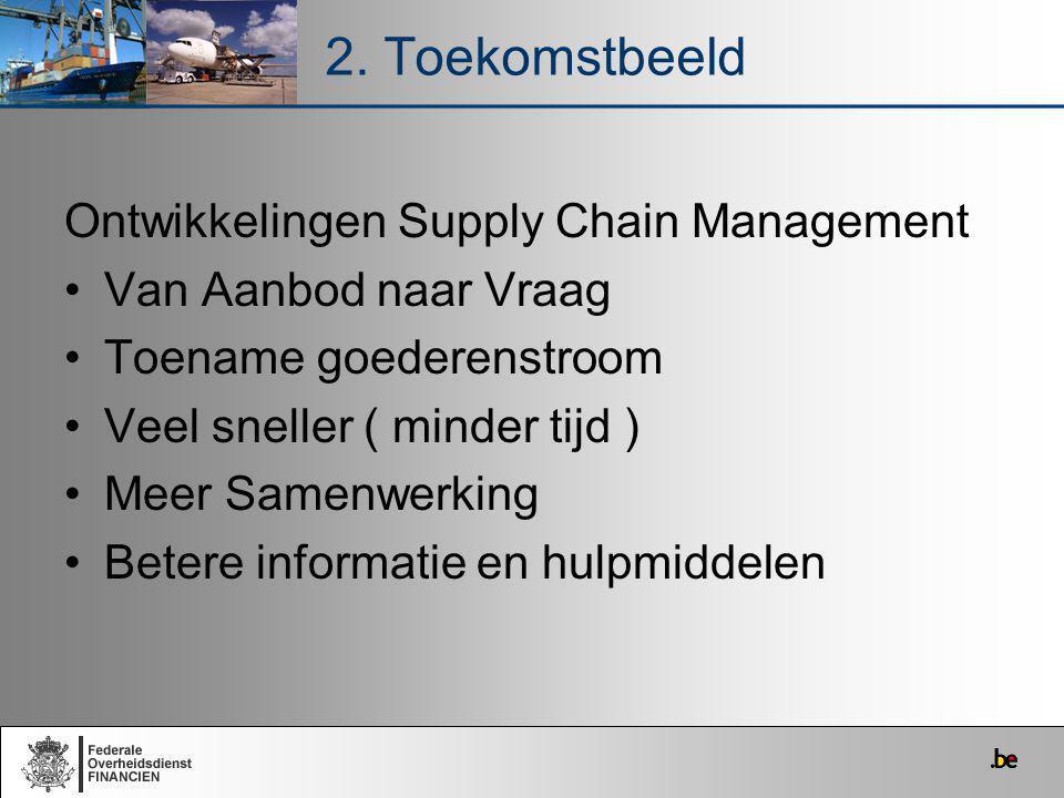 2. Toekomstbeeld Ontwikkelingen Supply Chain Management