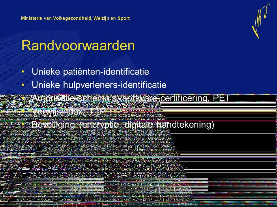 Randvoorwaarden Unieke patiënten-identificatie