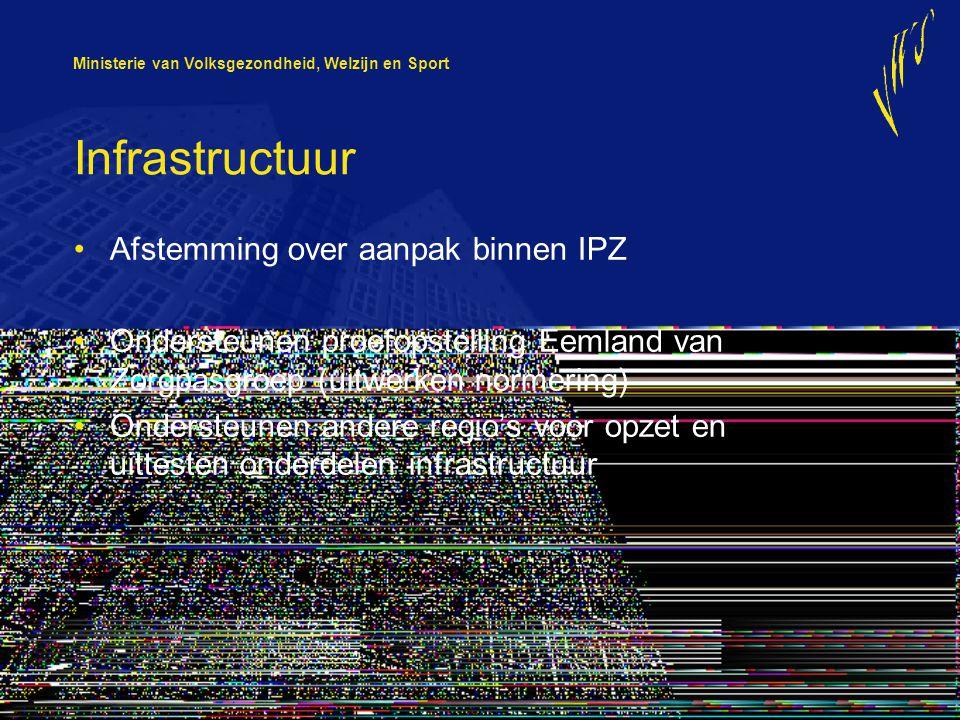Infrastructuur Afstemming over aanpak binnen IPZ