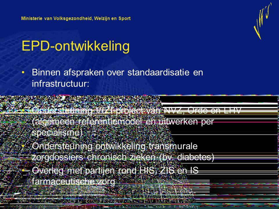 EPD-ontwikkeling Binnen afspraken over standaardisatie en infrastructuur: