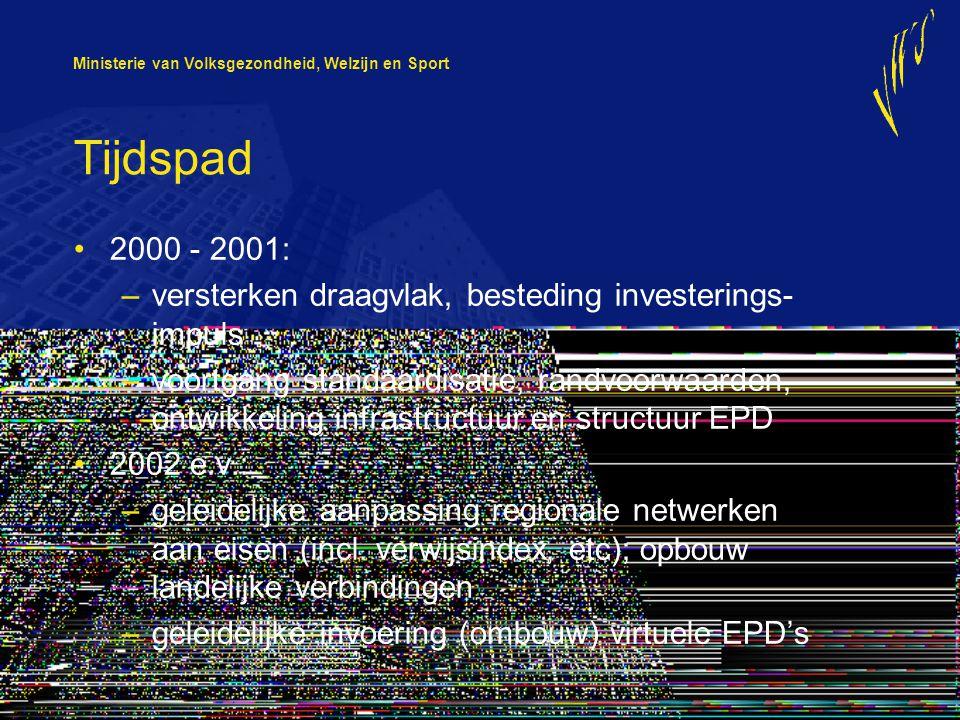 Tijdspad 2000 - 2001: versterken draagvlak, besteding investerings-impuls.