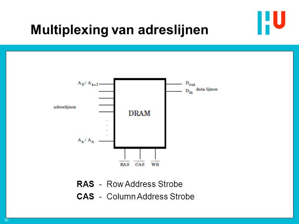 Multiplexing van adreslijnen