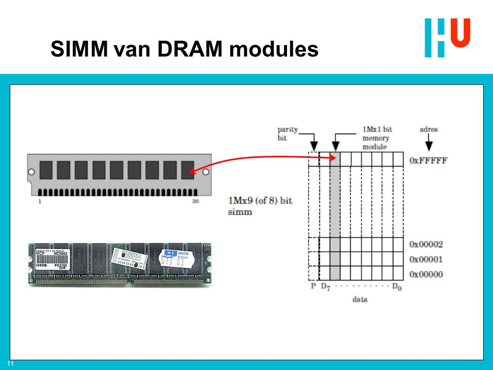 SIMM van DRAM modules