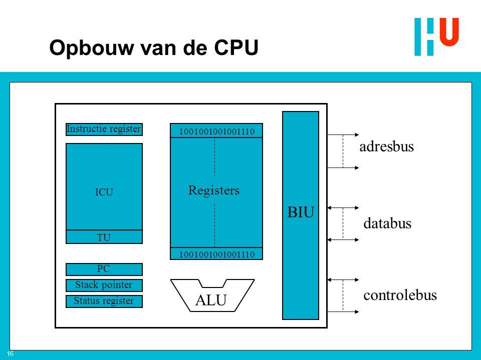 Opbouw van de CPU adresbus BIU databus controlebus ALU Registers
