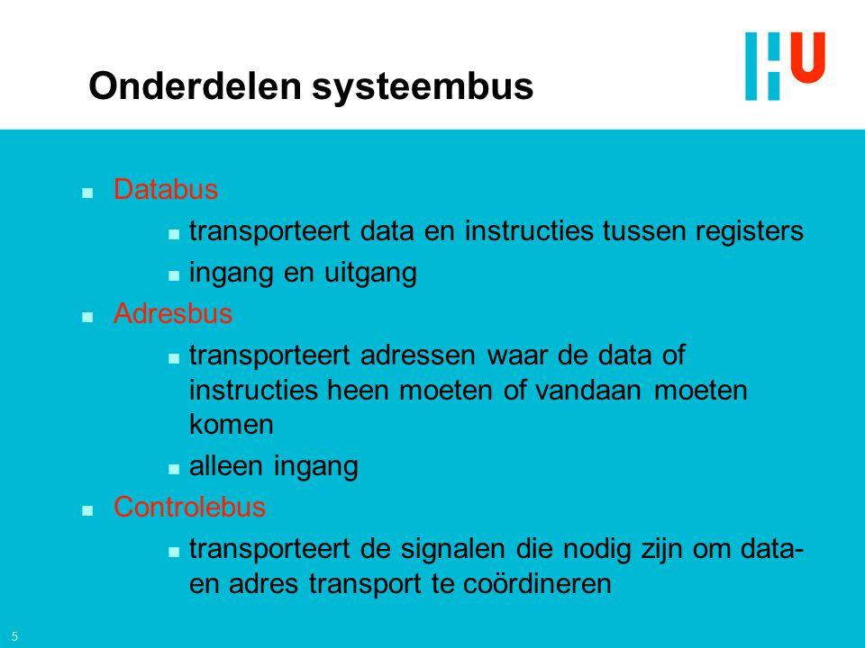 Onderdelen systeembus
