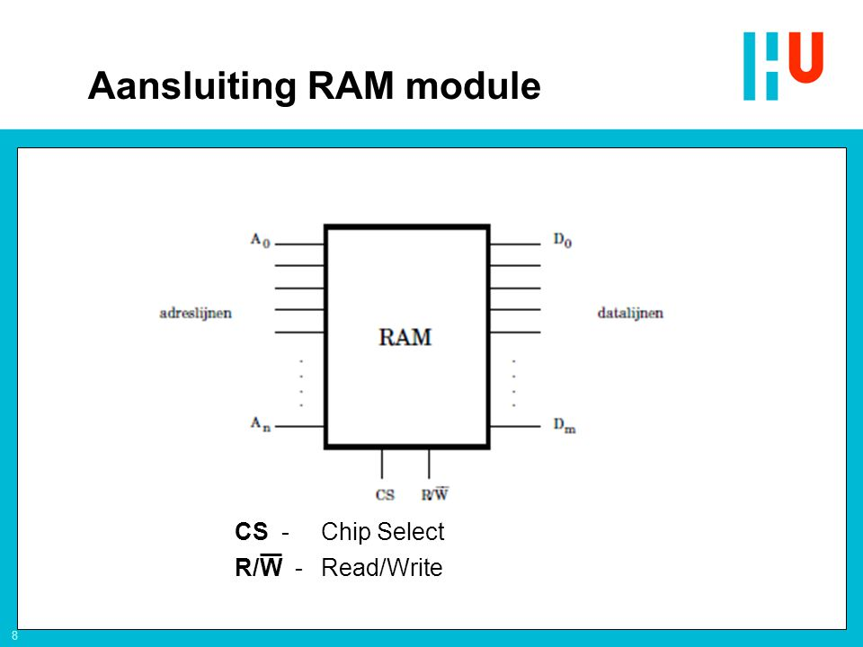 Aansluiting RAM module