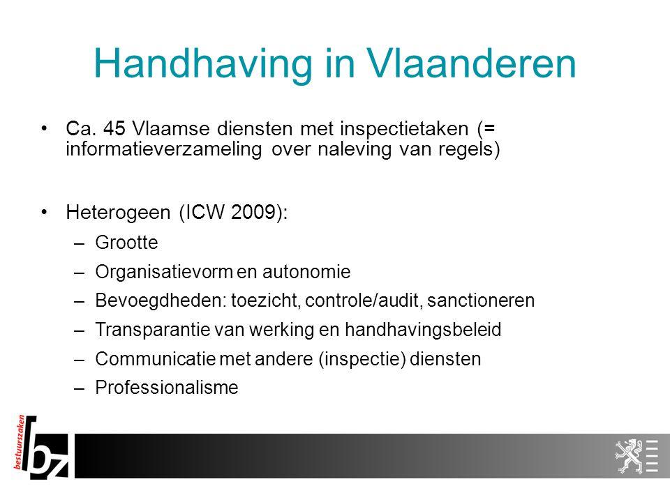Handhaving in Vlaanderen