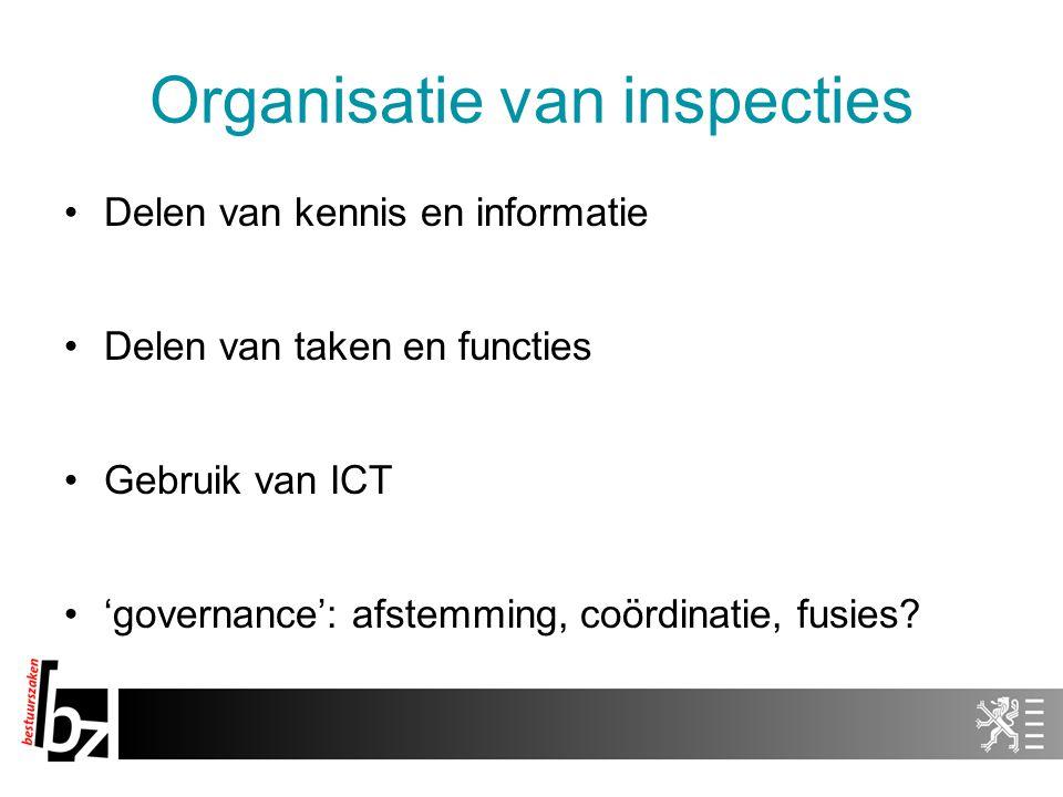 Organisatie van inspecties