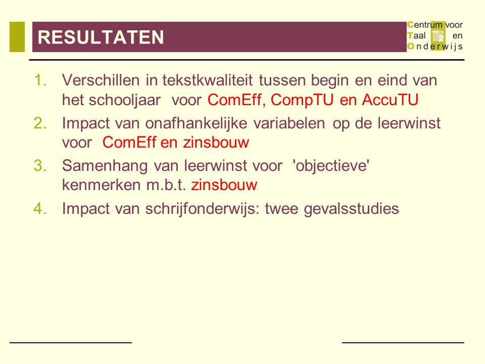 RESULTATEN Verschillen in tekstkwaliteit tussen begin en eind van het schooljaar voor ComEff, CompTU en AccuTU.