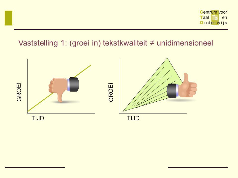 Vaststelling 1: (groei in) tekstkwaliteit ≠ unidimensioneel