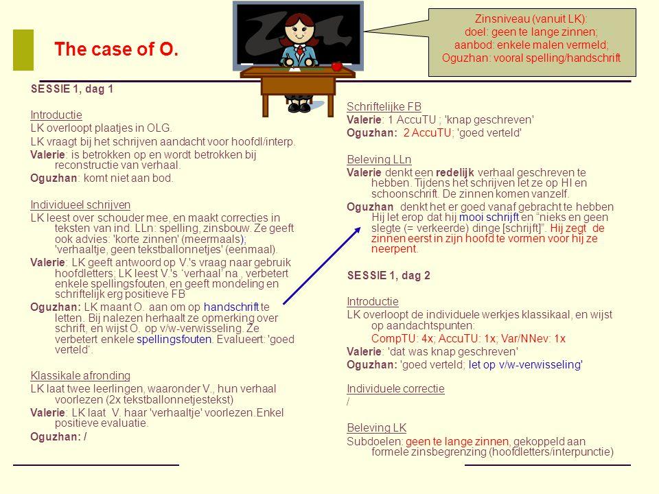 The case of O. ogenblik Zinsniveau (vanuit LK):