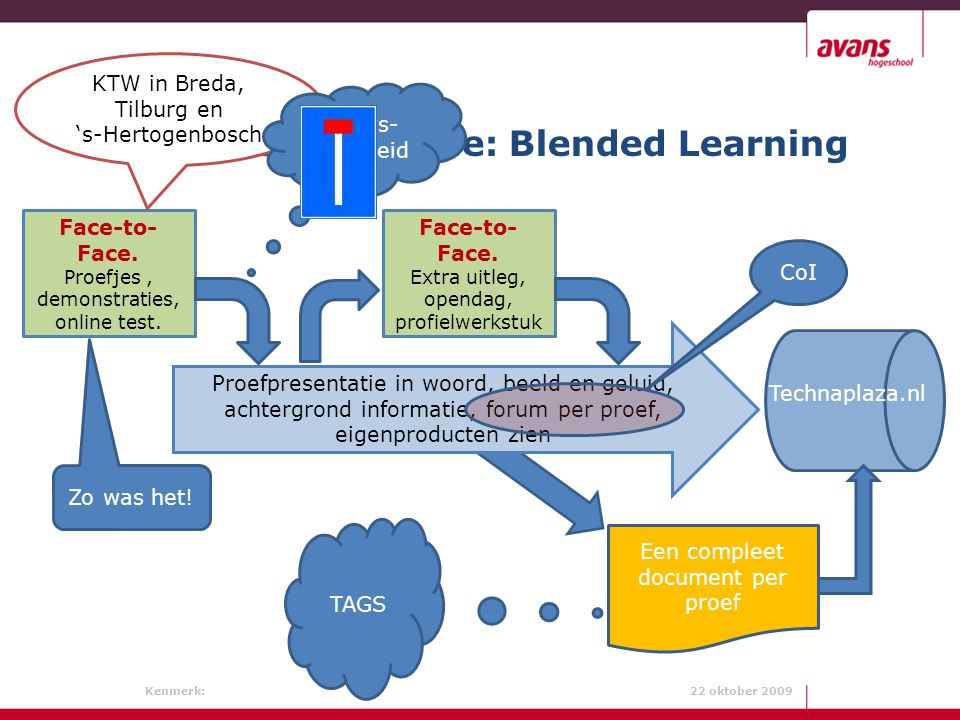 Product innovatie: Blended Learning