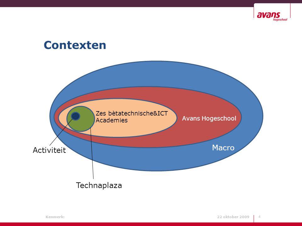 Contexten Macro Activiteit Technaplaza Zes bètatechnische&ICT