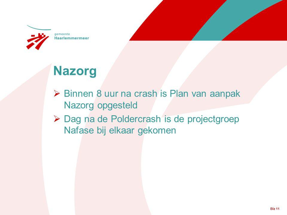 Nazorg Binnen 8 uur na crash is Plan van aanpak Nazorg opgesteld
