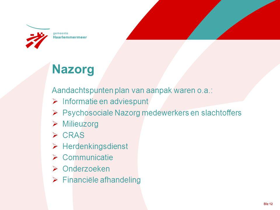 Nazorg Aandachtspunten plan van aanpak waren o.a.:
