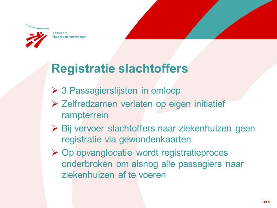 Registratie slachtoffers