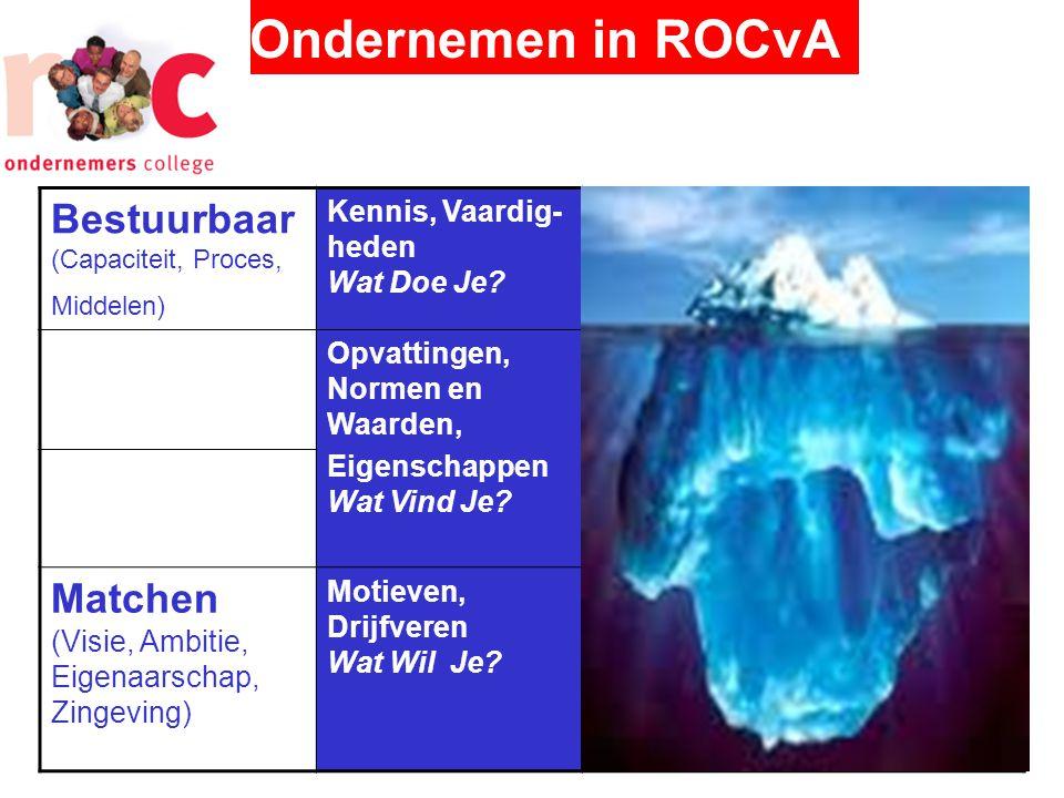 Ondernemen in ROCvA Bestuurbaar (Capaciteit, Proces, Middelen)
