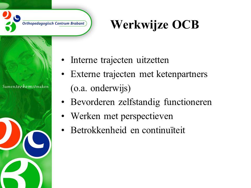 Werkwijze OCB Interne trajecten uitzetten