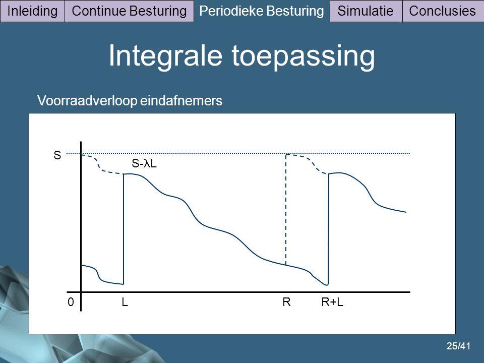 Integrale toepassing Inleiding Continue Besturing Periodieke Besturing
